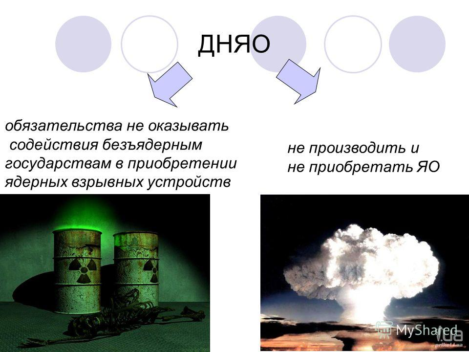 ДНЯО обязательства не оказывать содействия безъядерным государствам в приобретении ядерных взрывных устройств не производить и не приобретать ЯО