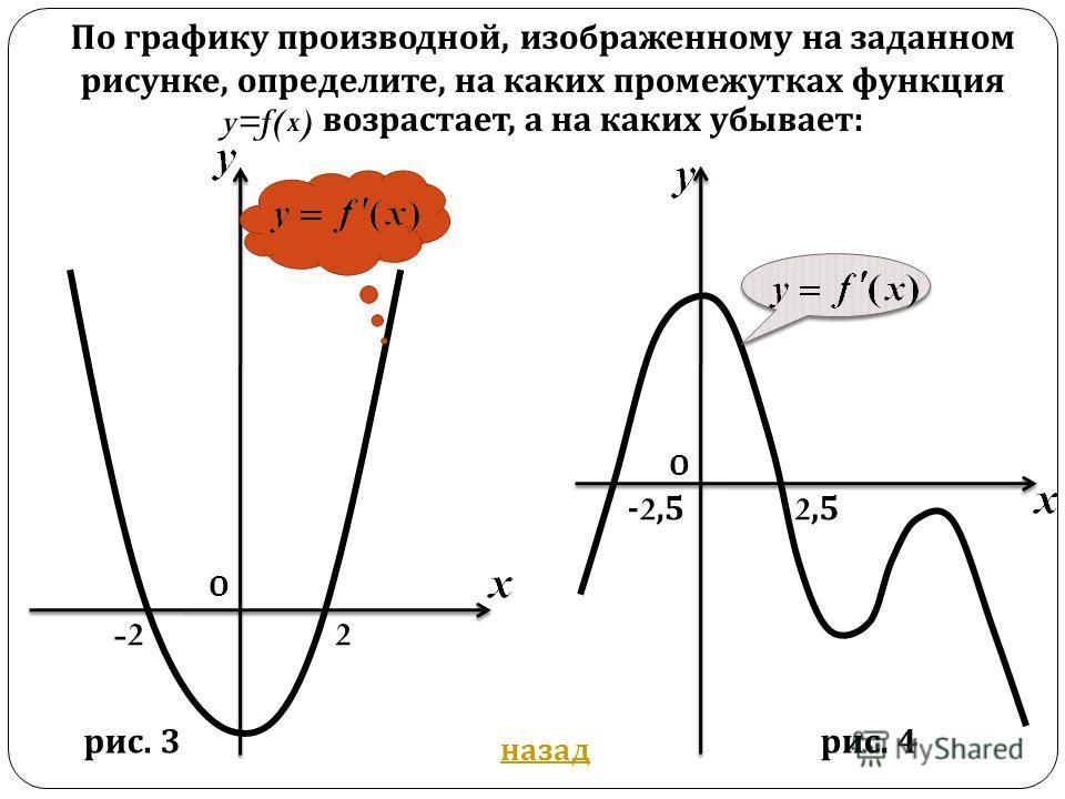 По графику производной, изображенному на заданном рисунке, определите, на каких промежутках функция y=f(x) возрастает, а на каких убывает: О -22 - 2,5 2,5 О рис. 3 рис. 4 назад