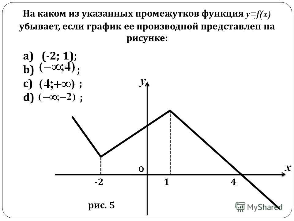 На каком из указанных промежутков функция y=f(x) убывает, если график ее производной представлен на рисунке: a) (-2; 1); b) ; c) ; d) ; О -214 рис. 5