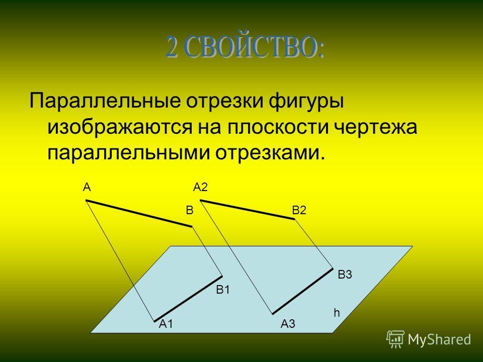 Параллельные отрезки фигуры изображаются на плоскости чертежа параллельными отрезками. А А1 В1 В3 В2 А2 А3 В h