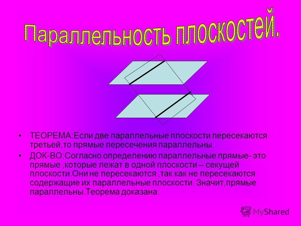 ТЕОРЕМА:Если две параллельные плоскости пересекаются третьей,то прямые пересечения параллельны. ДОК-ВО:Согласно определению параллельные прямые- это прямые,которые лежат в одной плоскости – секущей плоскости.Они не пересекаются,так как не пересекаютс