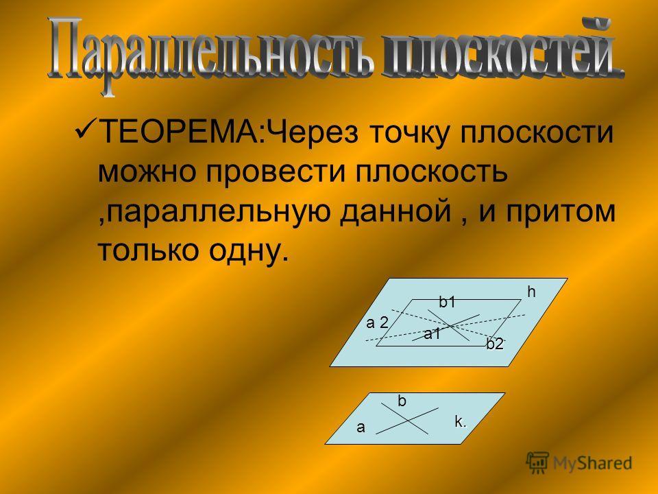 ТЕОРЕМА:Через точку плоскости можно провести плоскость,параллельную данной, и притом только одну. b1 а1 а b h k.k.k.k. b2 a 2