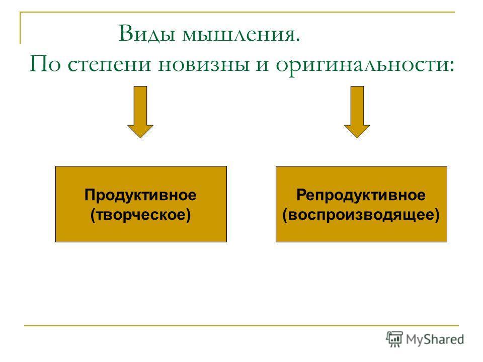 Виды мышления. По степени новизны и оригинальности: Продуктивное (творческое) Репродуктивное (воспроизводящее)