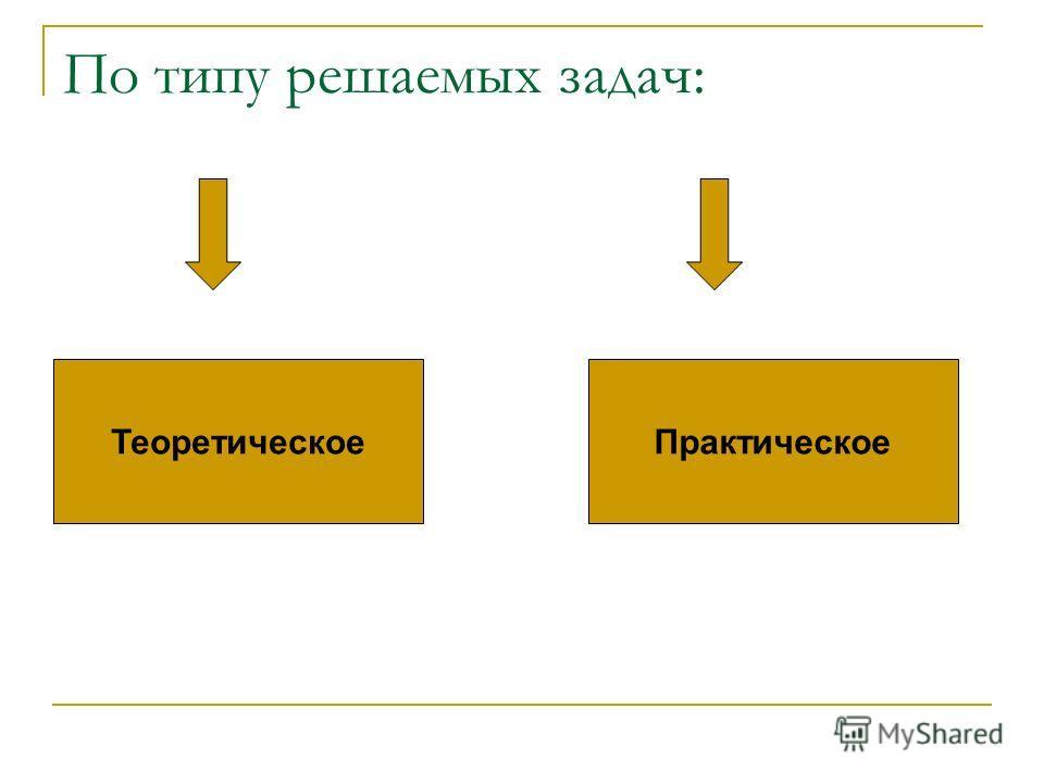 По типу решаемых задач: ТеоретическоеПрактическое