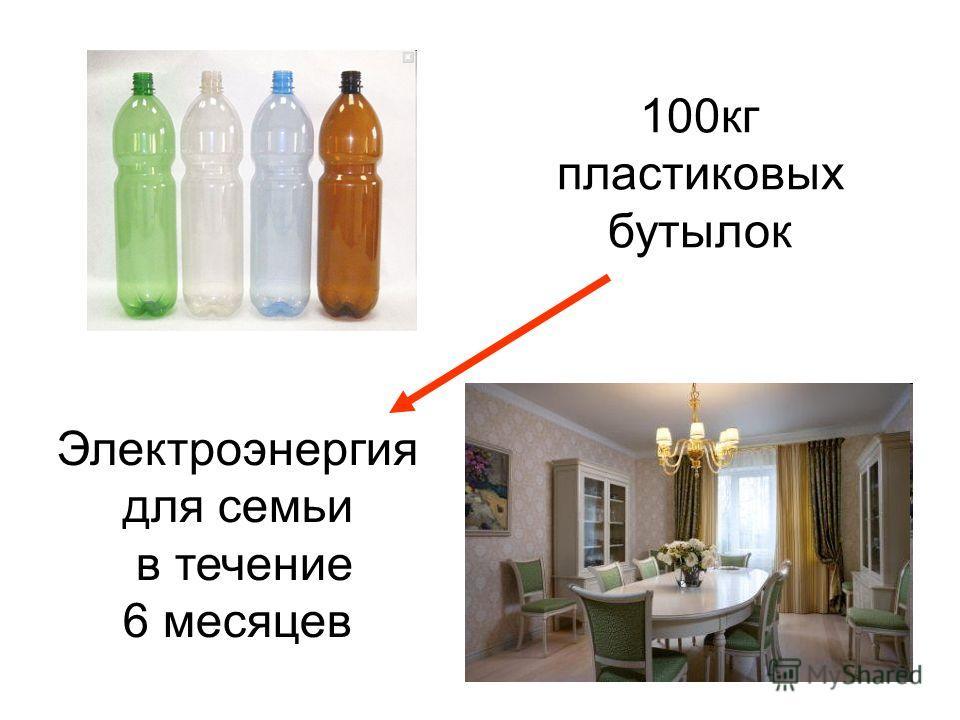 100кг пластиковых бутылок Электроэнергия для семьи в течение 6 месяцев
