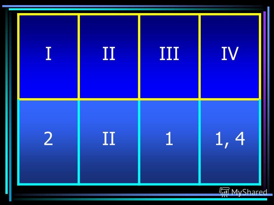 IIIIIIIV 2II11, 4