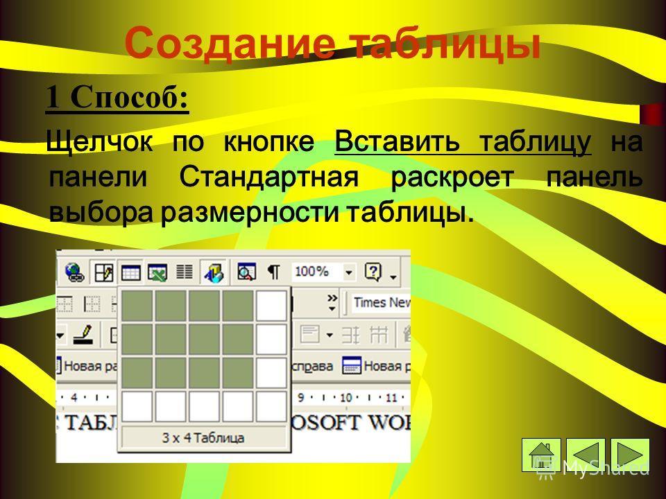 Создание таблицы 1 Способ: Щелчок по кнопке Вставить таблицу на панели Стандартная раскроет панель выбора размерности таблицы.