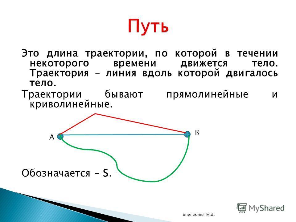 Это длина траектории, по которой в течении некоторого времени движется тело. Траектория – линия вдоль которой двигалось тело. Траектории бывают прямолинейные и криволинейные. Обозначается – S. A B Анисимова М.А.