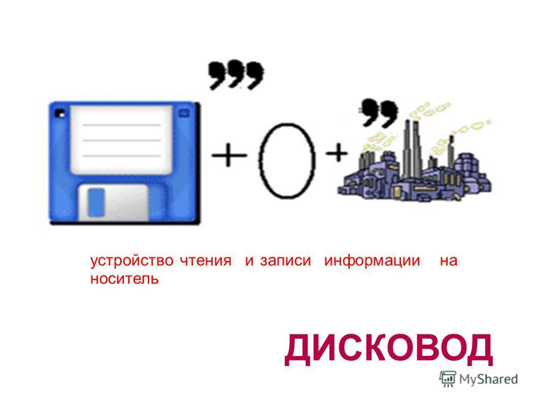 ДИСКОВОД устройство чтения и записи информации на носитель