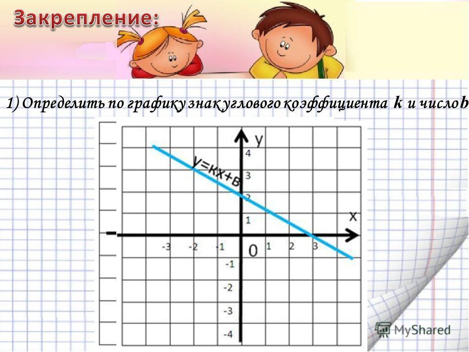 1) Определить по графику знак углового коэффициента k и число b
