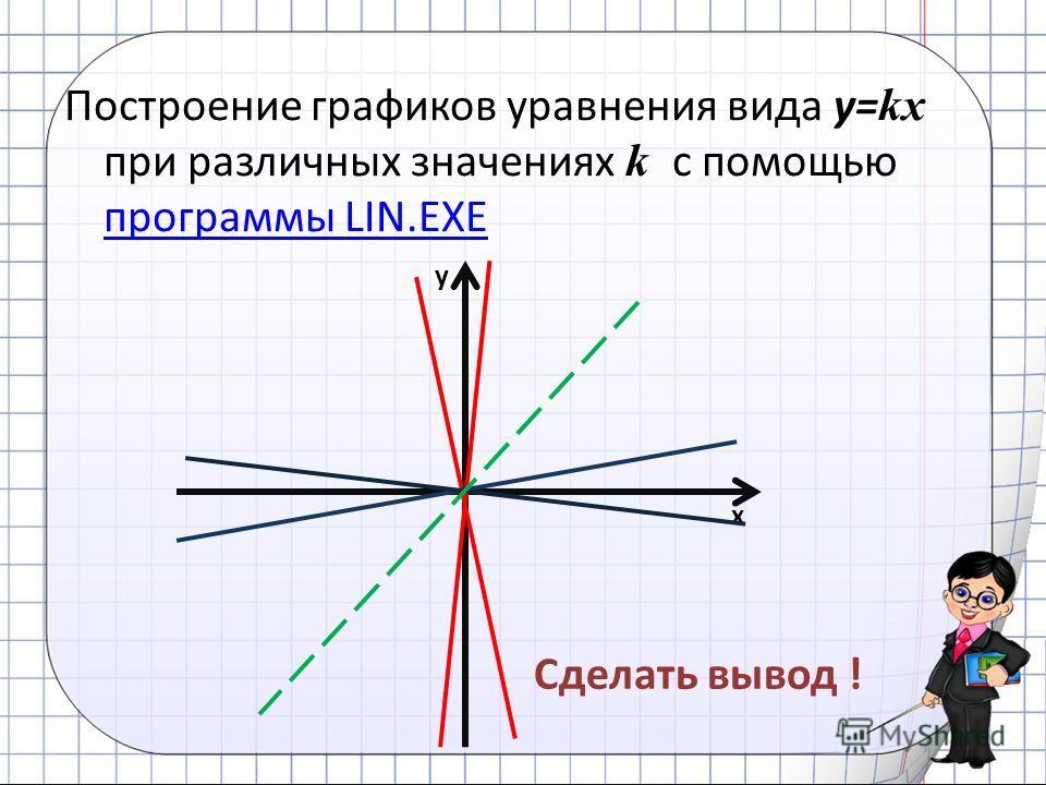 Построение графиков уравнения вида у= kх при различных значениях k с помощью программы LIN.EXE программы LIN.EXE у х Сделать вывод !