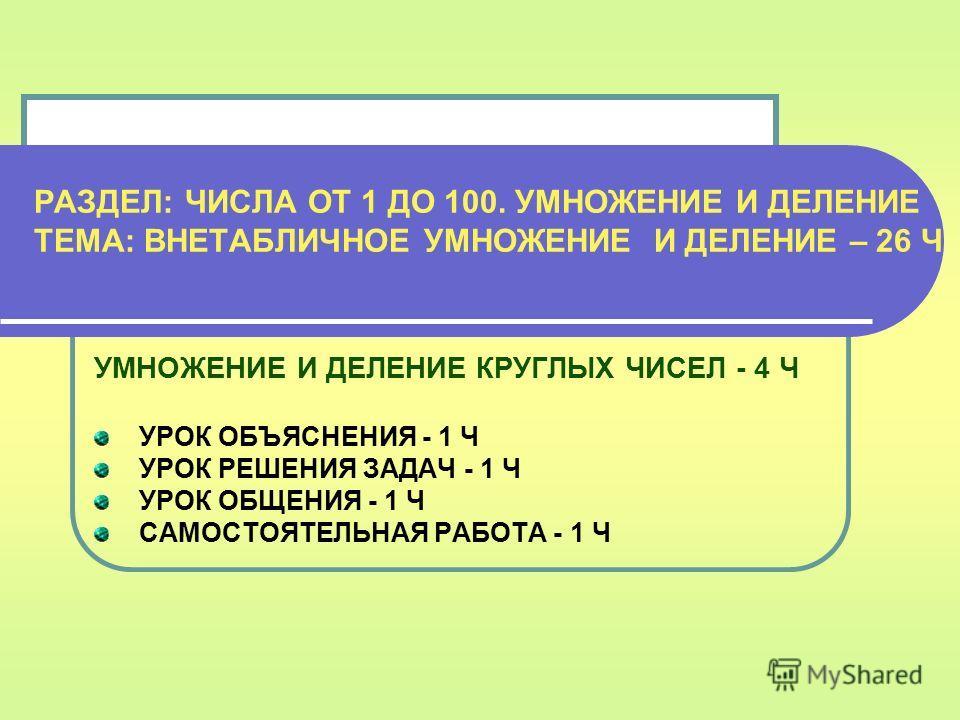 РАЗДЕЛ: ЧИСЛА ОТ 1 ДО 100. УМНОЖЕНИЕ И ДЕЛЕНИЕ ТЕМА: ВНЕТАБЛИЧНОЕ УМНОЖЕНИЕ И ДЕЛЕНИЕ – 26 Ч УМНОЖЕНИЕ И ДЕЛЕНИЕ КРУГЛЫХ ЧИСЕЛ - 4 Ч УРОК ОБЪЯСНЕНИЯ - 1 Ч УРОК РЕШЕНИЯ ЗАДАЧ - 1 Ч УРОК ОБЩЕНИЯ - 1 Ч САМОСТОЯТЕЛЬНАЯ РАБОТА - 1 Ч