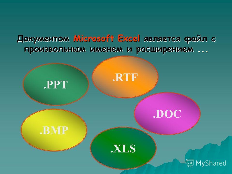 .PPT.DOC.BMP Документом Microsoft Excel является файл с произвольным именем и расширением....XLS.RTF