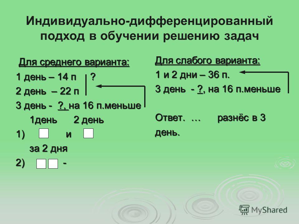 Для среднего варианта: Для среднего варианта: 1 день – 14 п ? 2 день – 22 п 3 день - ?, на 16 п.меньше 1день 2 день 1день 2 день 1) и за 2 дня за 2 дня 2) - Для слабого варианта: 1 и 2 дни – 36 п. 3 день - ?, на 16 п.меньше Ответ. … разнёс в 3 день.