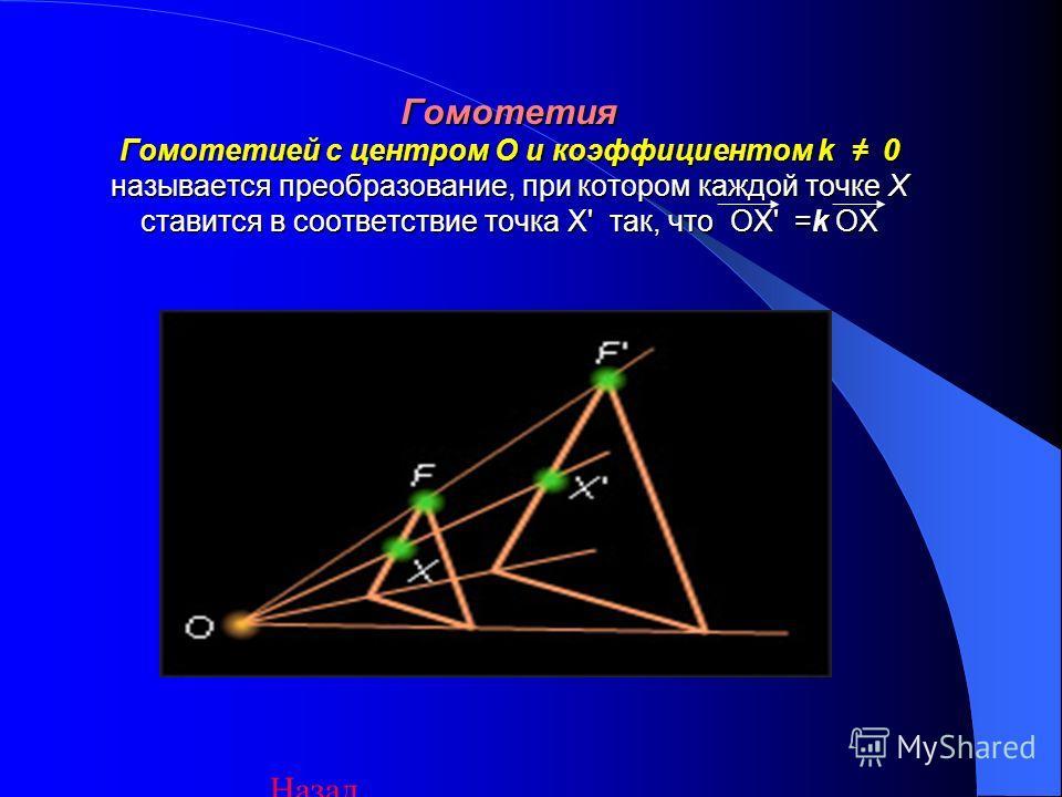 Гомотетия Гомотетией с центром O и коэффициентом k 0 называется преобразование, при котором каждой точке X ставится в соответствие точка Х' так, что ОХ' =k ОХ Назад
