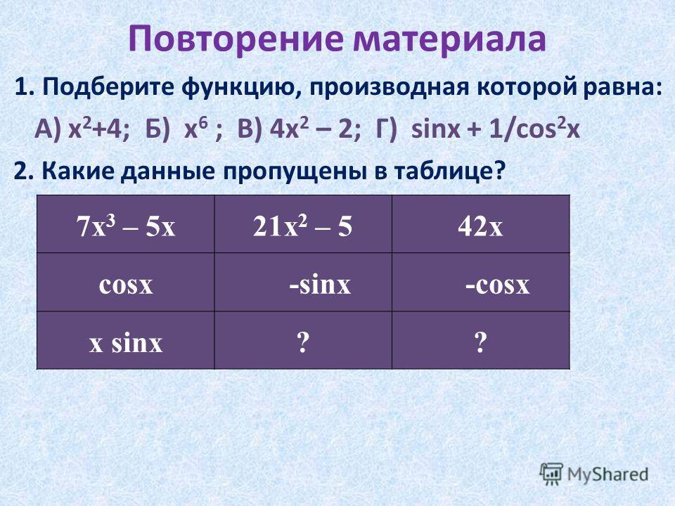 Повторение материала 1. Подберите функцию, производная которой равна: А) х 2 +4; Б) х 6 ; В) 4х 2 – 2; Г) sinx + 1/cos 2 x 2. Какие данные пропущены в таблице? 7х 3 – 5х21х 2 – 542х cosx-sinx-cosx x sinx??