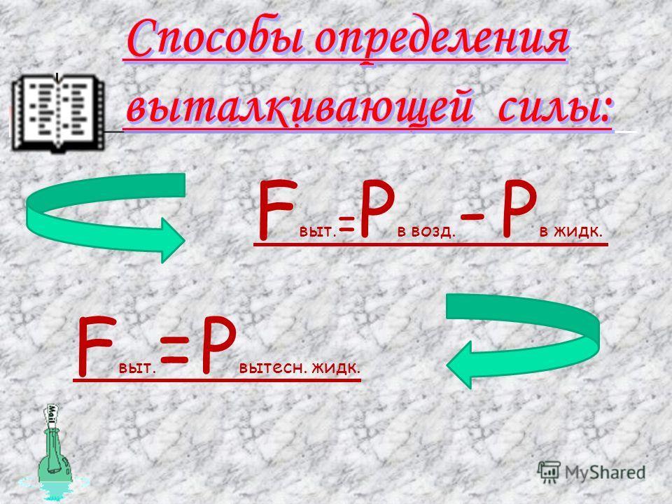 F выт. = Р в возд. - Р в жидк. F выт. = Р вытесн. жидк.