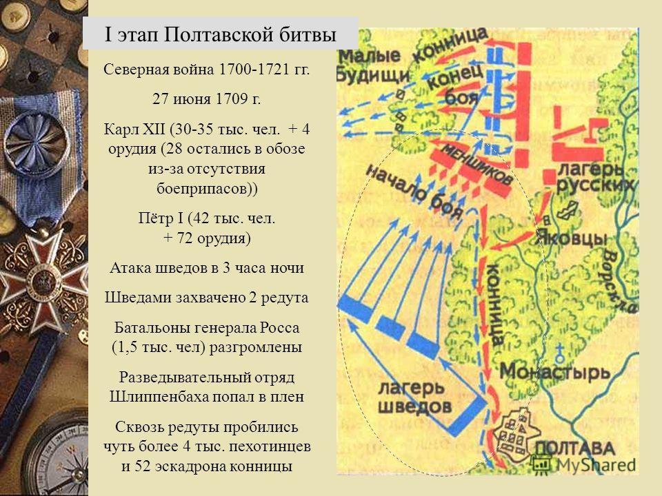 I этап Полтавской битвы Северная война 1700-1721 гг. 27 июня 1709 г. Карл XII (30-35 тыс. чел. + 4 орудия (28 остались в обозе из-за отсутствия боеприпасов)) Пётр I (42 тыс. чел. + 72 орудия) Атака шведов в 3 часа ночи Шведами захвачено 2 редута Бата