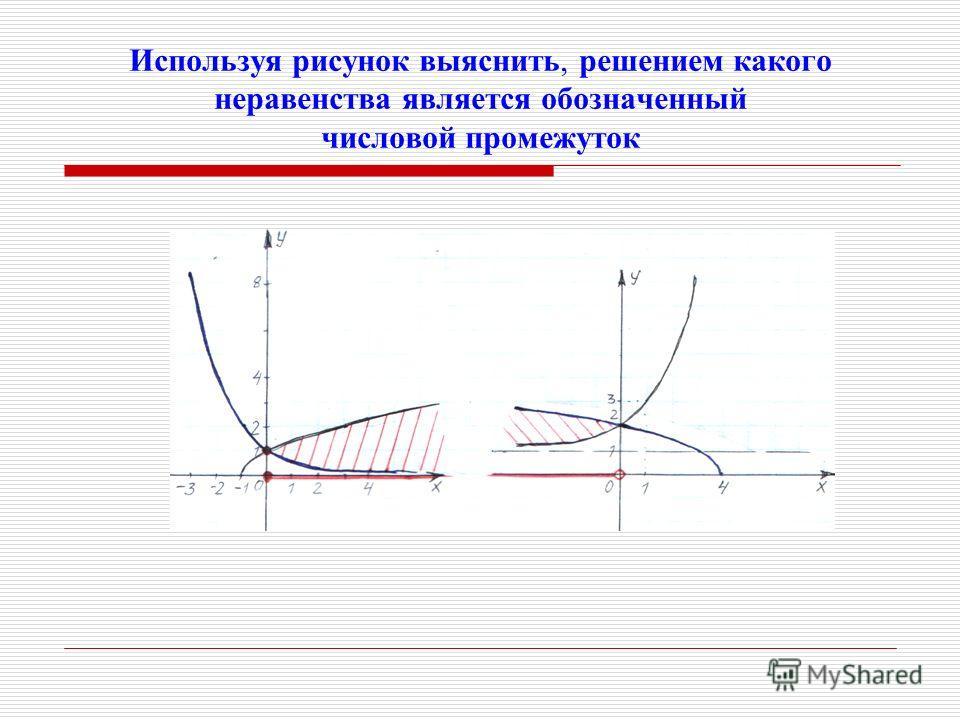 Используя рисунок выяснить, решением какого неравенства является обозначенный числовой промежуток