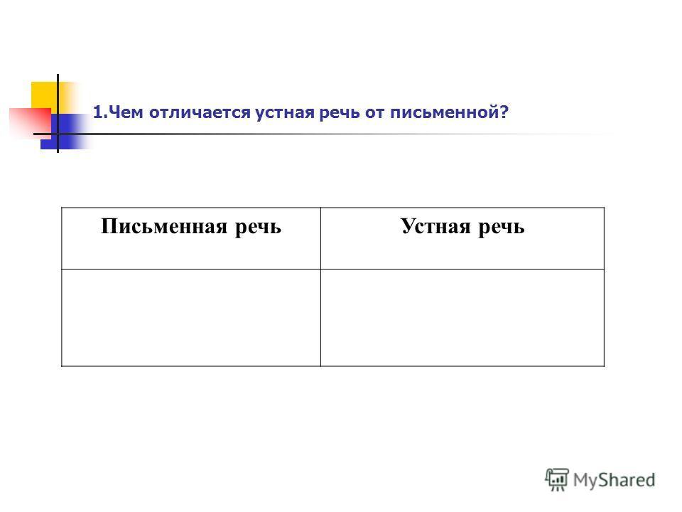 1.Чем отличается устная речь от письменной? Письменная речьУстная речь