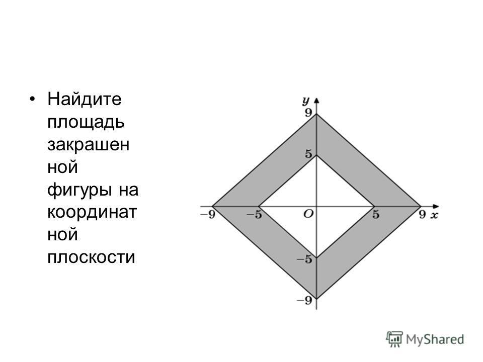 Найдите площадь закрашен ной фигуры на координат ной плоскости