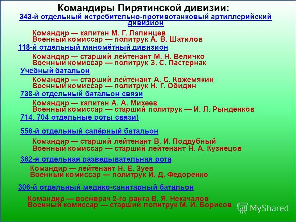 Командиры Пирятинской дивизии: 343-й отдельный истребительно-противотанковый артиллерийский дивизион 714, 704 отдельные роты связи) Командир капитан М. Г. Лапинцев Военный комиссар политрук А. В. Шатилов 118-й отдельный миномётный дивизион Командир с