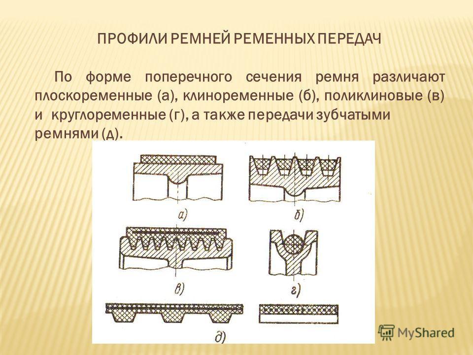 ПРОФИЛИ РЕМНЕЙ РЕМЕННЫХ ПЕРЕДАЧ По форме поперечного сечения ремня различают плоскоременные (а), клиноременные (б), поликлиновые (в) и круглоременные (г), а также передачи зубчатыми ремнями (д).