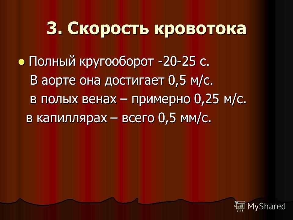 3. Скорость кровотока Полный кругооборот -20-25 с. Полный кругооборот -20-25 с. В аорте она достигает 0,5 м/с. В аорте она достигает 0,5 м/с. в полых венах – примерно 0,25 м/с. в полых венах – примерно 0,25 м/с. в капиллярах – всего 0,5 мм/с. в капил