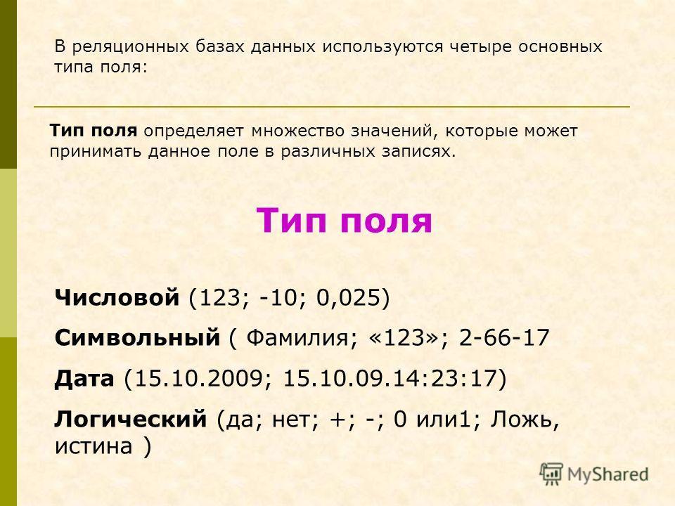 Тип поля Числовой (123; -10; 0,025) Символьный ( Фамилия; «123»; 2-66-17 Дата (15.10.2009; 15.10.09.14:23:17) Логический (да; нет; +; -; 0 или1; Ложь, истина ) В реляционных базах данных используются четыре основных типа поля: Тип поля определяет мно