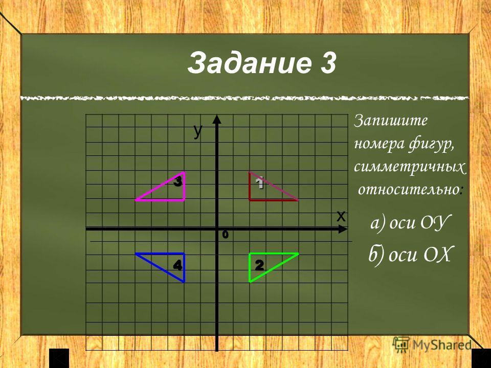 Задание 3 31 0 42 у х а) оси ОУ б) оси ОХ Запишите номера фигур, симметричных относительно: