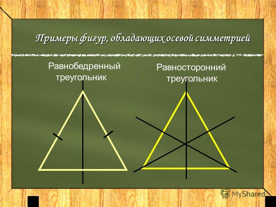 Равнобедренный треугольник Равносторонний треугольник Примеры фигур, обладающих осевой симметрией