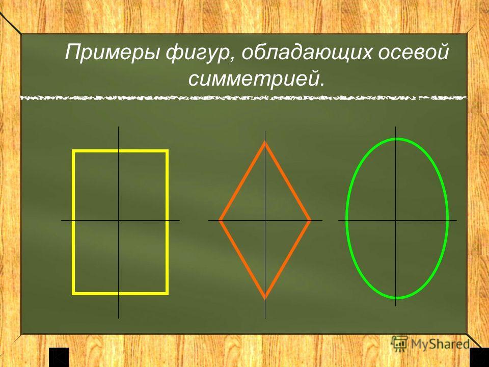 Примеры фигур, обладающих осевой симметрией.
