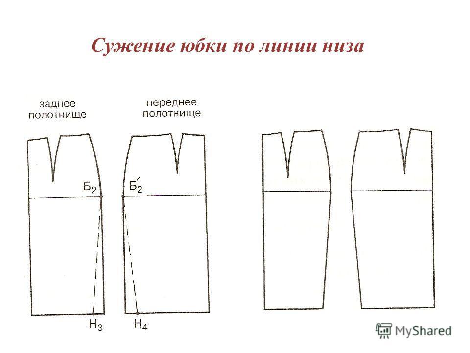 Линия низа на юбке