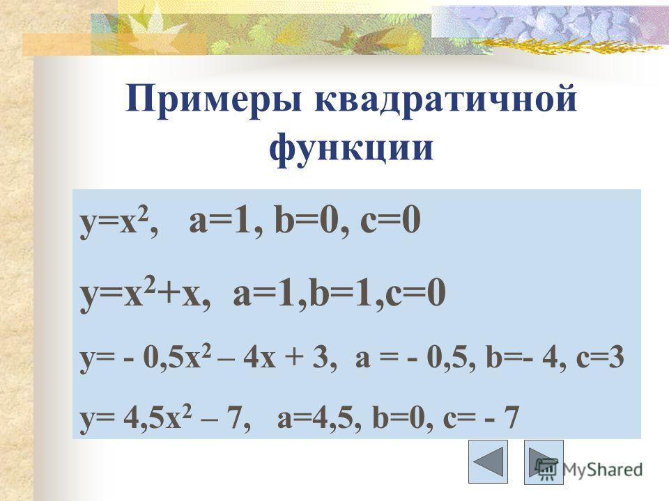 Примеры квадратичной функции y=x 2, а=1, b=0, c=0 y=x 2 +x, a=1,b=1,c=0 y= - 0,5x 2 – 4x + 3, a = - 0,5, b=- 4, c=3 y= 4,5x 2 – 7, a=4,5, b=0, c= - 7
