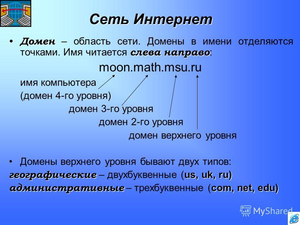 Сеть Интернет Домен слева направо Домен – область сети. Домены в имени отделяются точками. Имя читается слева направо : moon.math.msu.ru имя компьютера (домен 4-го уровня) домен 3-го уровня домен 2-го уровня домен верхнего уровня Домены верхнего уров