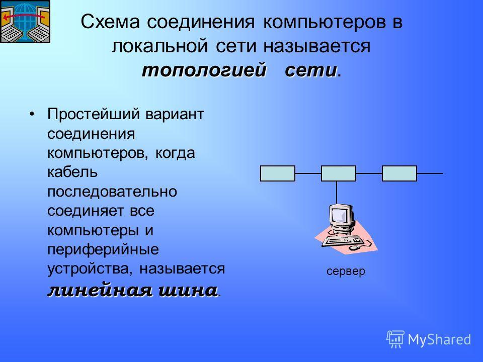 топологией сети Схема соединения компьютеров в локальной сети называется топологией сети. линейная шинаПростейший вариант соединения компьютеров, когда кабель последовательно соединяет все компьютеры и периферийные устройства, называется линейная шин