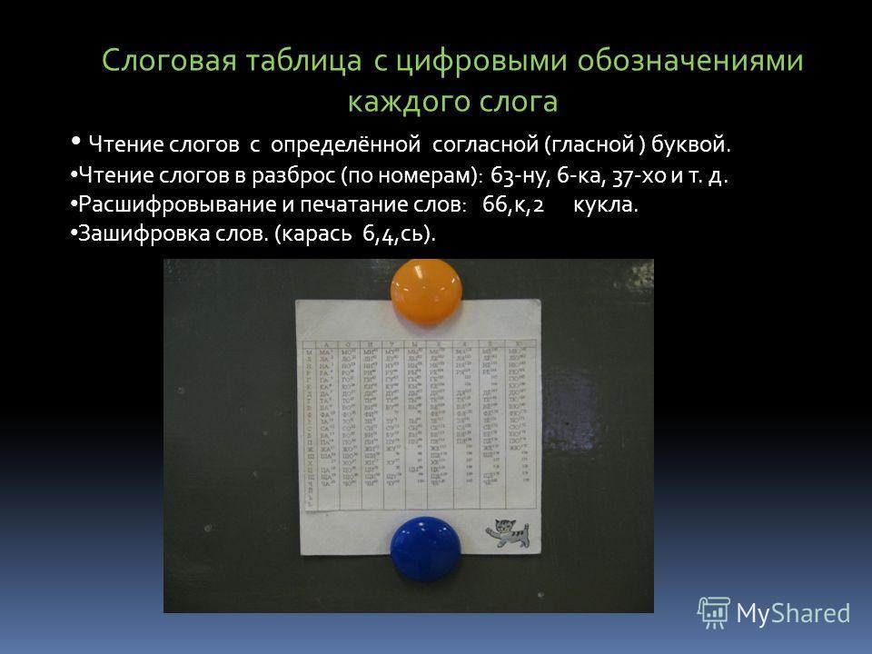 Слоговая таблица с цифровыми обозначениями каждого слога Чтение слогов с определённой согласной (гласной ) буквой. Чтение слогов в разброс (по номерам): 63-ну, 6-ка, 37-хо и т. д. Расшифровывание и печатание слов: 66,к,2 кукла. Зашифровка слов. (кара