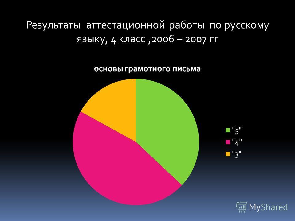 Результаты аттестационной работы по русскому языку, 4 класс,2006 – 2007 гг