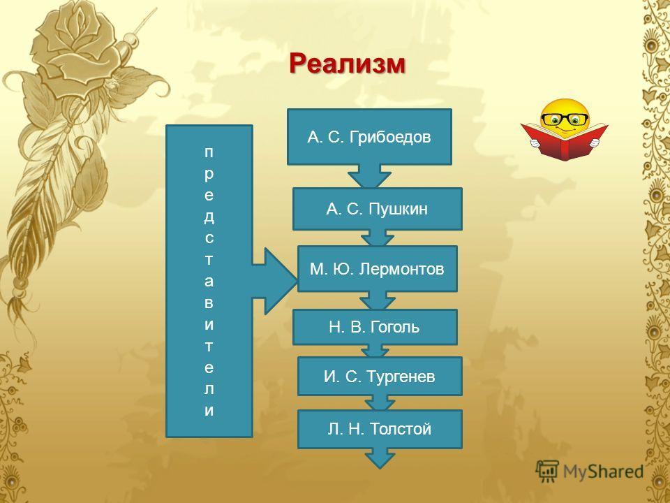 Реализм Течение в искусстве и литературе, основным принципом которого является наиболее полное и верное отображение действительности посредством типизации. Появился в России в XIX веке.
