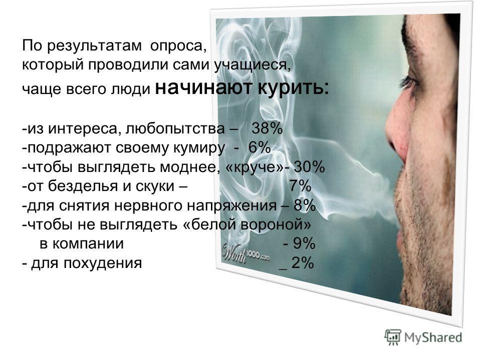 По результатам опроса, который проводили сами учащиеся, чаще всего люди начинают курить: -из интереса, любопытства – 38% -подражают своему кумиру - 6% -чтобы выглядеть моднее, «круче»- 30% -от безделья и скуки – 7% -для снятия нервного напряжения – 8