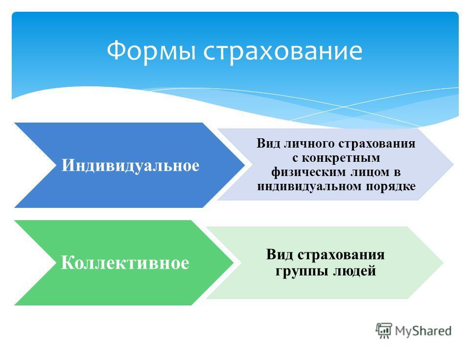 Формы страхование Индивидуальное Вид личного страхования с конкретным физическим лицом в индивидуальном порядке Коллективное Вид страхования группы людей