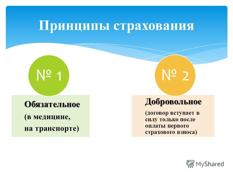 Принципы страхованияОбязательное (в медицине, на транспорте) 1 Добровольное (договор вступает в силу только после оплаты первого страхового взноса) 2