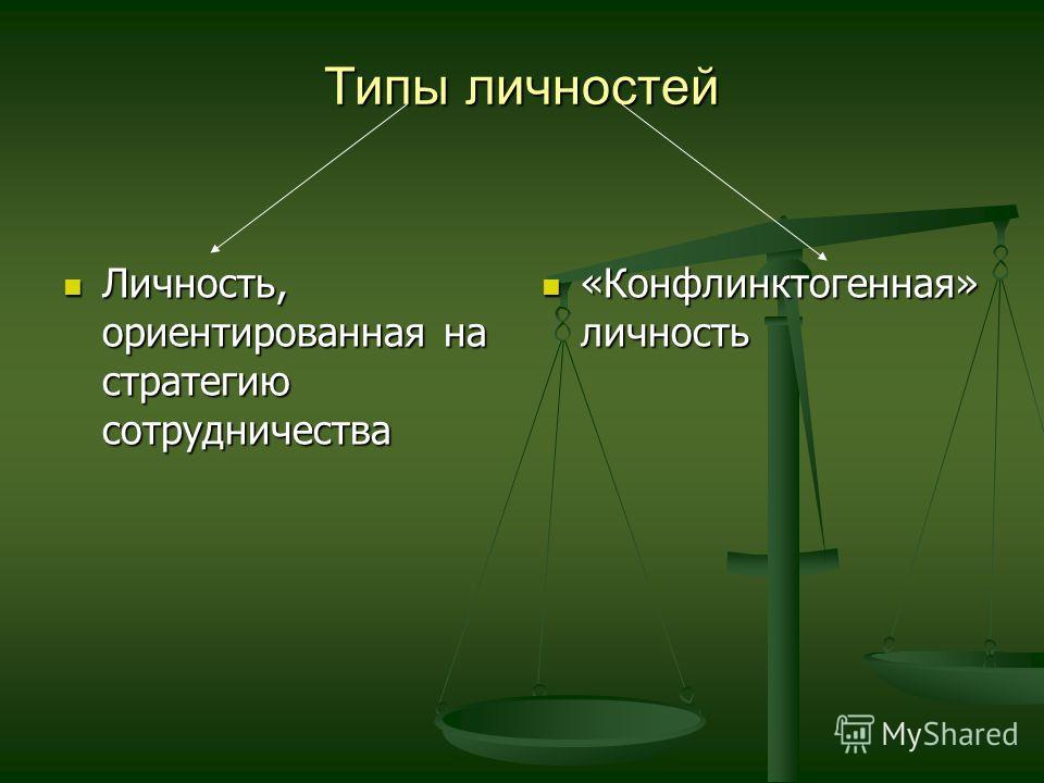 Типы личностей Личность, ориентированная на стратегию сотрудничества Личность, ориентированная на стратегию сотрудничества «Конфлинктогенная» личность