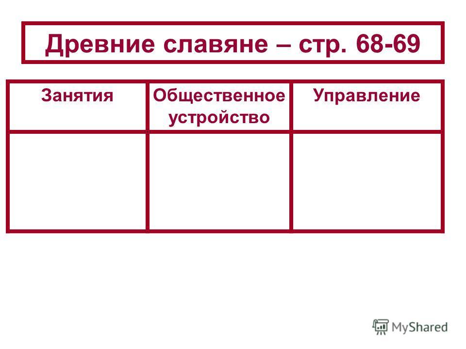 Древние славяне – стр. 68-69 ЗанятияОбщественное устройство Управление