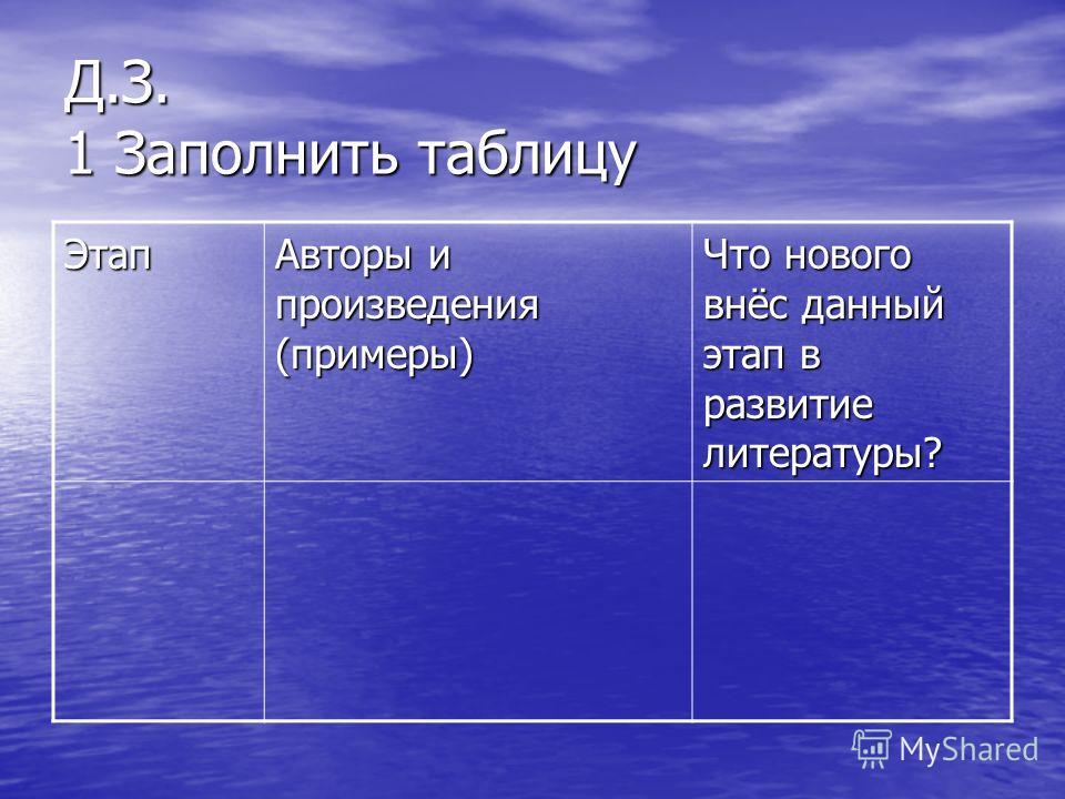 Д.З. 1 Заполнить таблицу Этап Авторы и произведения (примеры) Что нового внёс данный этап в развитие литературы?
