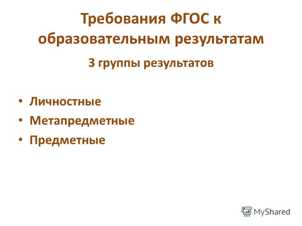 Требования ФГОС к образовательным результатам 3 группы результатов Личностные Метапредметные Предметные