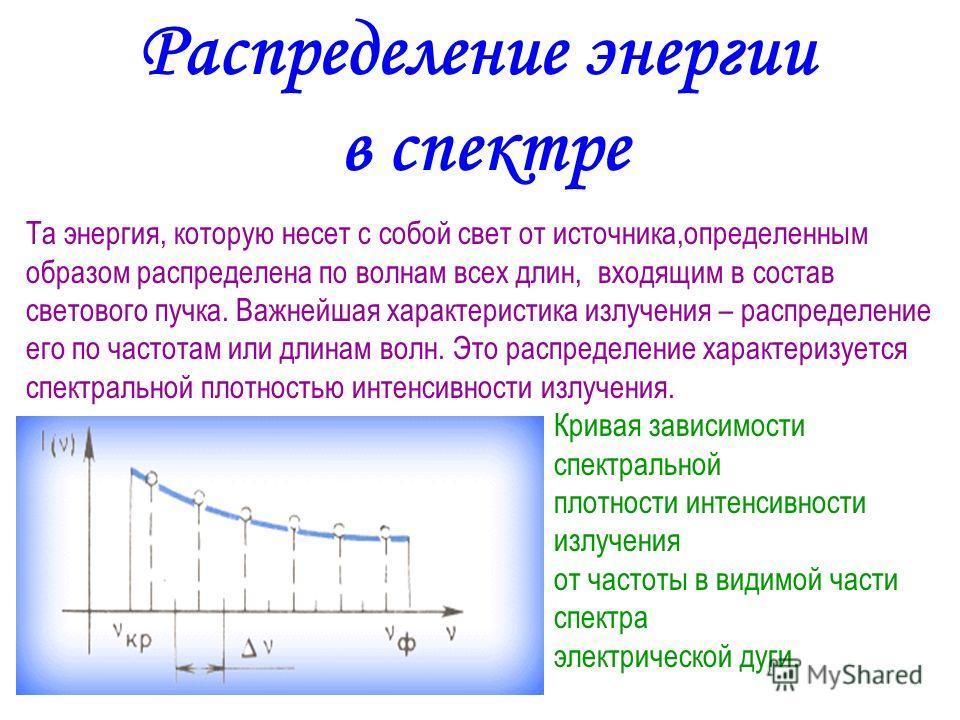 Распределение энергии в спектре Та энергия, которую несет с собой свет от источника,определенным образом распределена по волнам всех длин, входящим в состав светового пучка. Важнейшая характеристика излучения – распределение его по частотам или длина