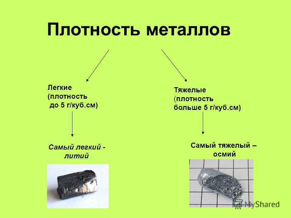 Плотность металлов Легкие (плотность до 5 г/куб.см) Тяжелые (плотность больше 5 г/куб.см) Самый легкий - литий Самый тяжелый – осмий