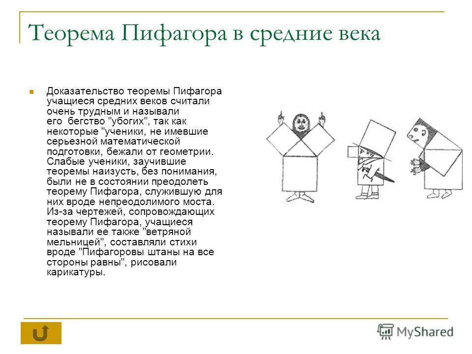 Теорема Пифагора в средние века Доказательство теоремы Пифагора учащиеся средних веков считали очень трудным и называли его бегство