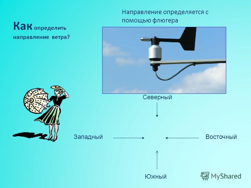 Как определить направление ветра? Направление определяется с помощью флюгера Северный Южный ЗападныйВосточный